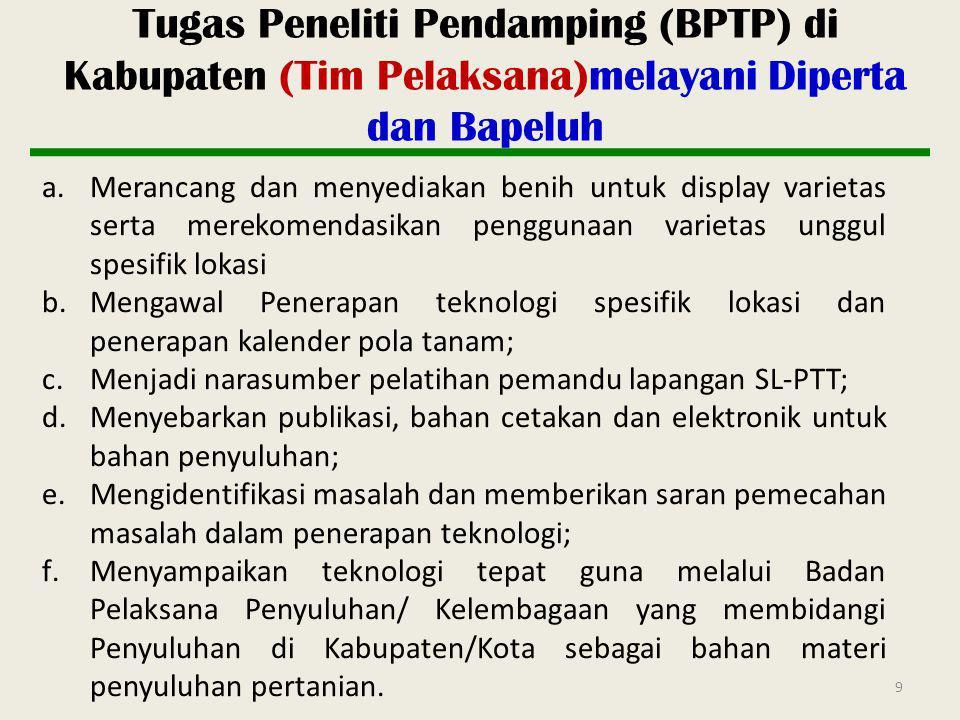Tugas Peneliti Pendamping (BPTP) di Kabupaten (Tim Pelaksana)melayani Diperta dan Bapeluh