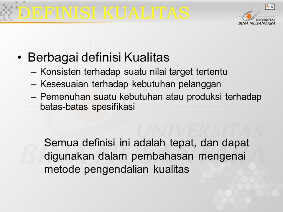 DEFINISI KUALITAS Berbagai definisi Kualitas