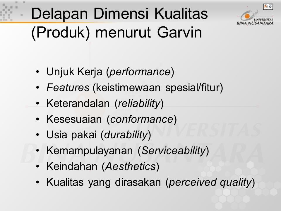 Delapan Dimensi Kualitas (Produk) menurut Garvin