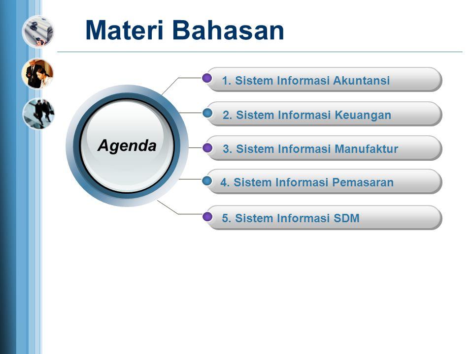 Materi Bahasan Agenda 1. Sistem Informasi Akuntansi