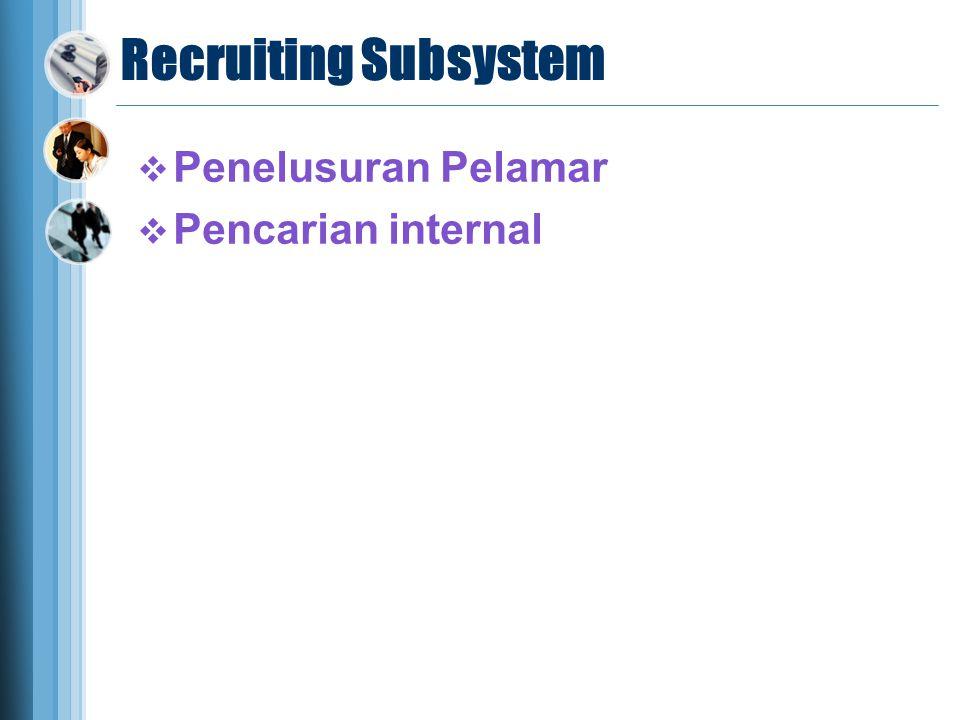 Recruiting Subsystem Penelusuran Pelamar Pencarian internal 22