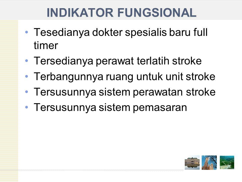 INDIKATOR FUNGSIONAL Tesedianya dokter spesialis baru full timer
