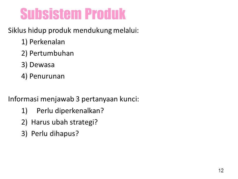 Subsistem Produk Siklus hidup produk mendukung melalui: 1) Perkenalan