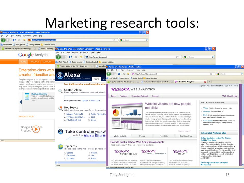 Marketing research tools: