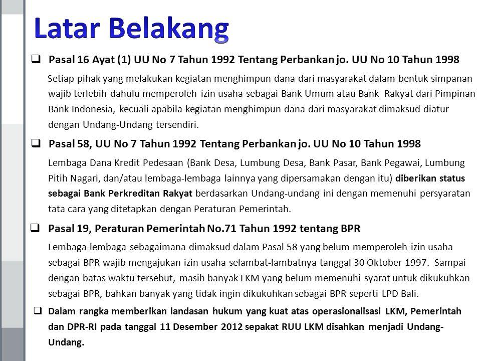 Latar Belakang Pasal 16 Ayat (1) UU No 7 Tahun 1992 Tentang Perbankan jo. UU No 10 Tahun 1998.