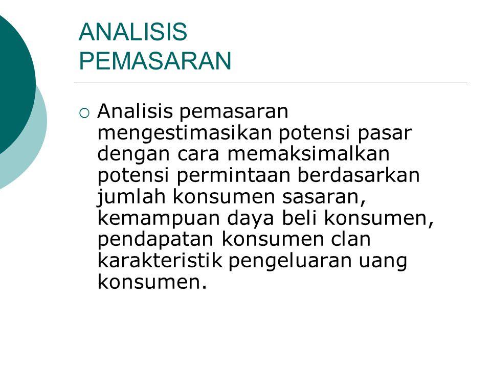 ANALISIS PEMASARAN