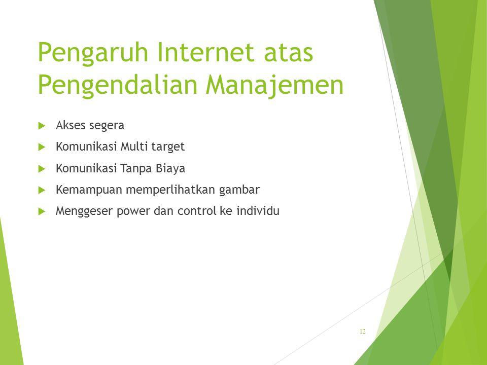 Pengaruh Internet atas Pengendalian Manajemen