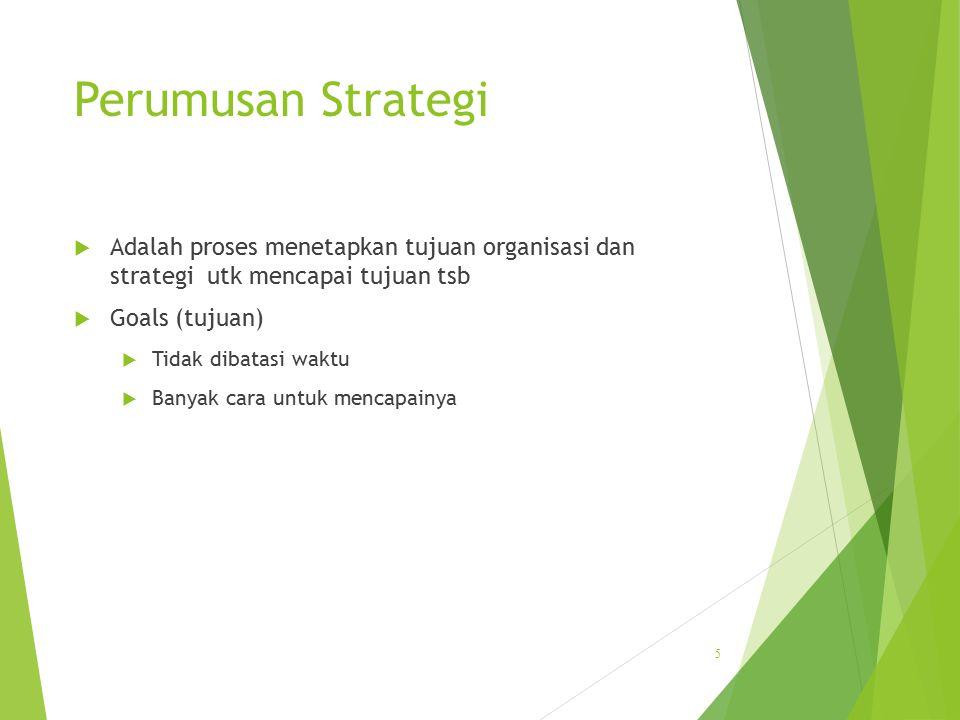 Perumusan Strategi Adalah proses menetapkan tujuan organisasi dan strategi utk mencapai tujuan tsb.