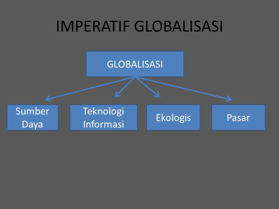 IMPERATIF GLOBALISASI
