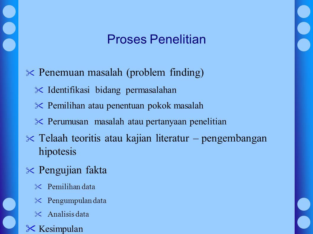 Proses Penelitian Penemuan masalah (problem finding)