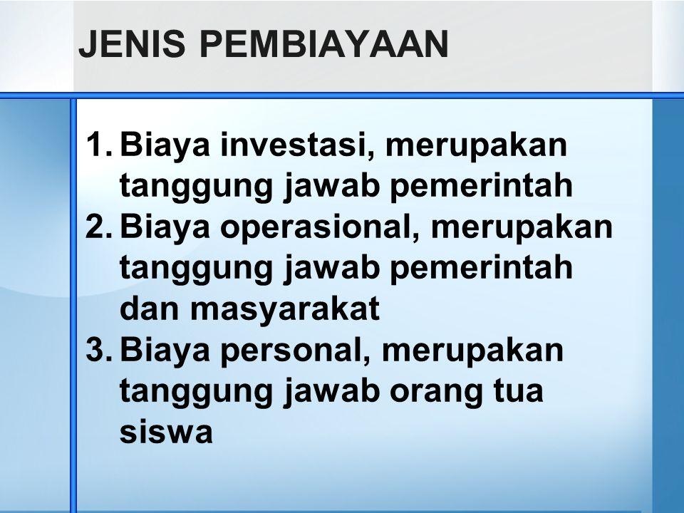 JENIS PEMBIAYAAN Biaya investasi, merupakan tanggung jawab pemerintah