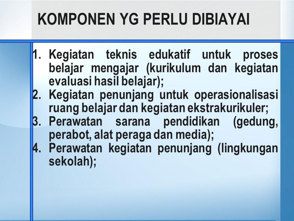 KOMPONEN YG PERLU DIBIAYAI