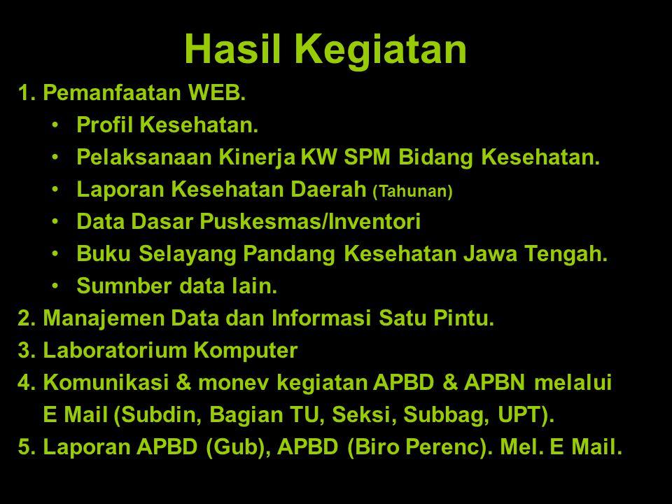 Hasil Kegiatan Pemanfaatan WEB. Profil Kesehatan.