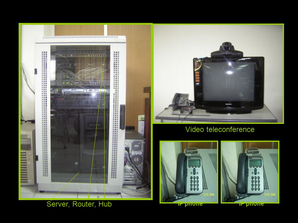 Video teleconference IP phone IP phone Server, Router, Hub