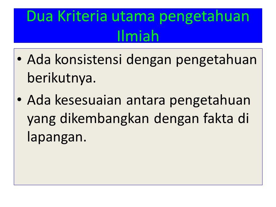 Dua Kriteria utama pengetahuan Ilmiah
