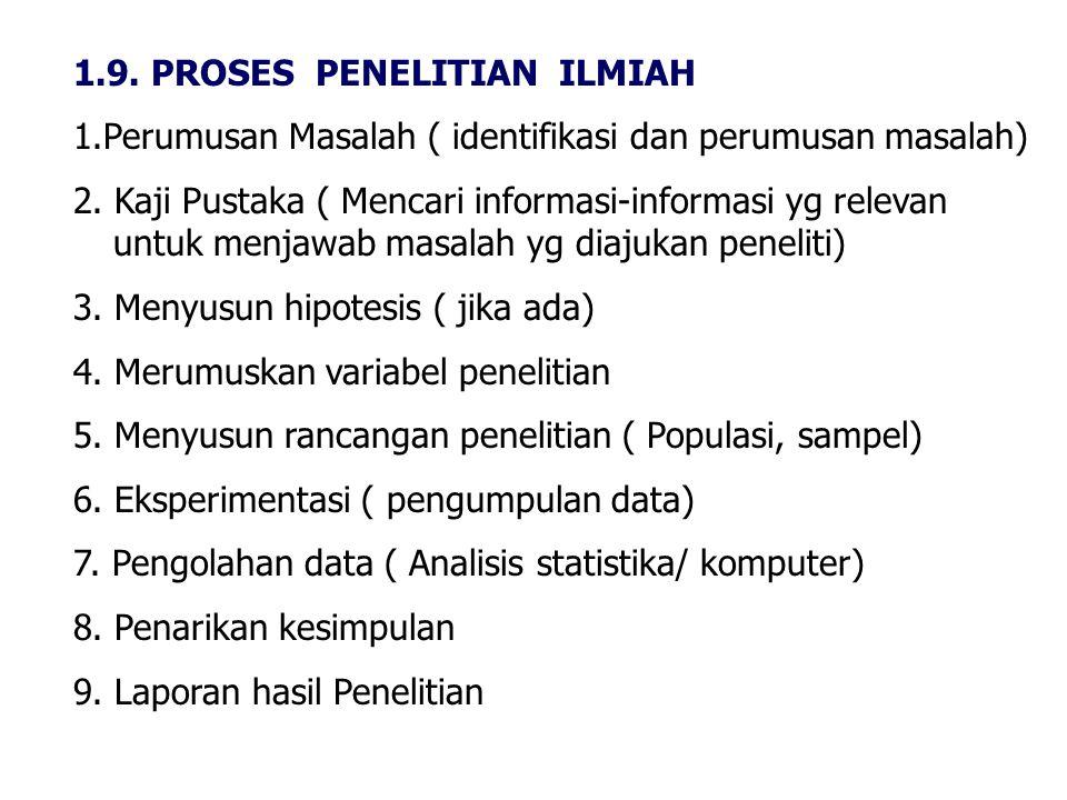 1.9. PROSES PENELITIAN ILMIAH
