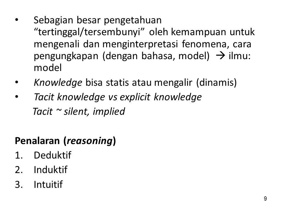 Knowledge bisa statis atau mengalir (dinamis)