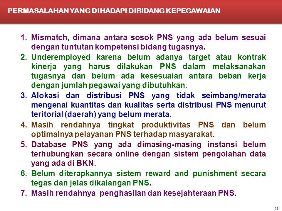 Masih rendahnya penghasilan dan kesejahteraan PNS.