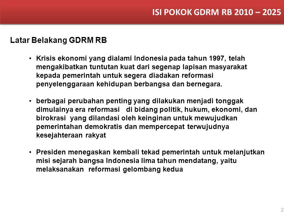 ISI POKOK GDRM RB 2010 – 2025 Latar Belakang GDRM RB