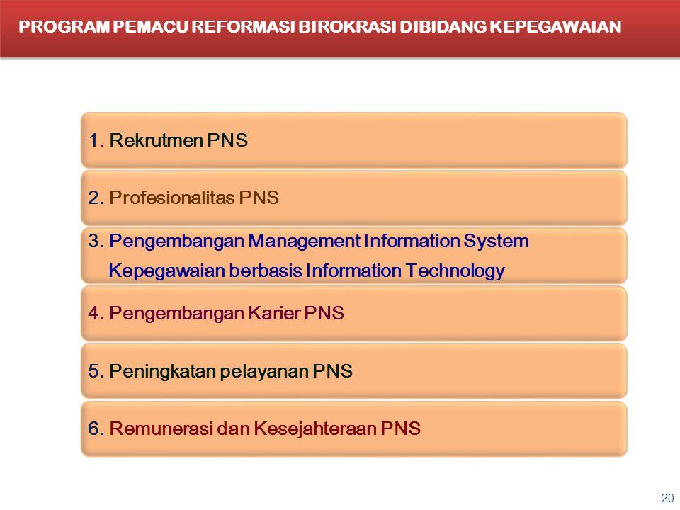 4. Pengembangan Karier PNS 5. Peningkatan pelayanan PNS