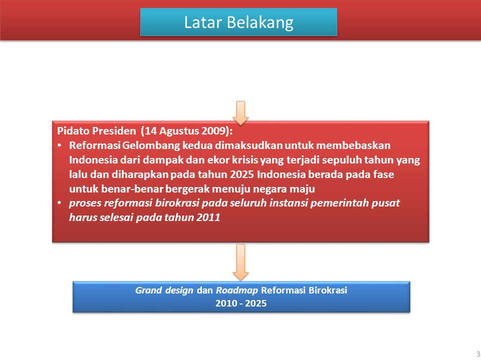Reformasi Birokrasi Gelombang Kedua