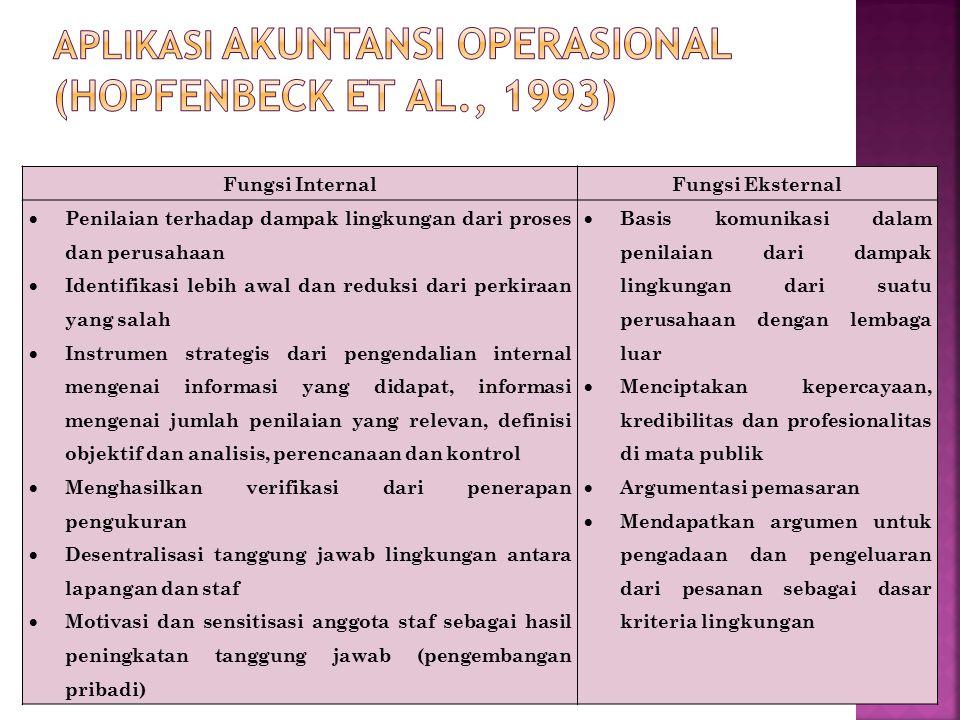 Aplikasi Akuntansi Operasional (Hopfenbeck et al., 1993)
