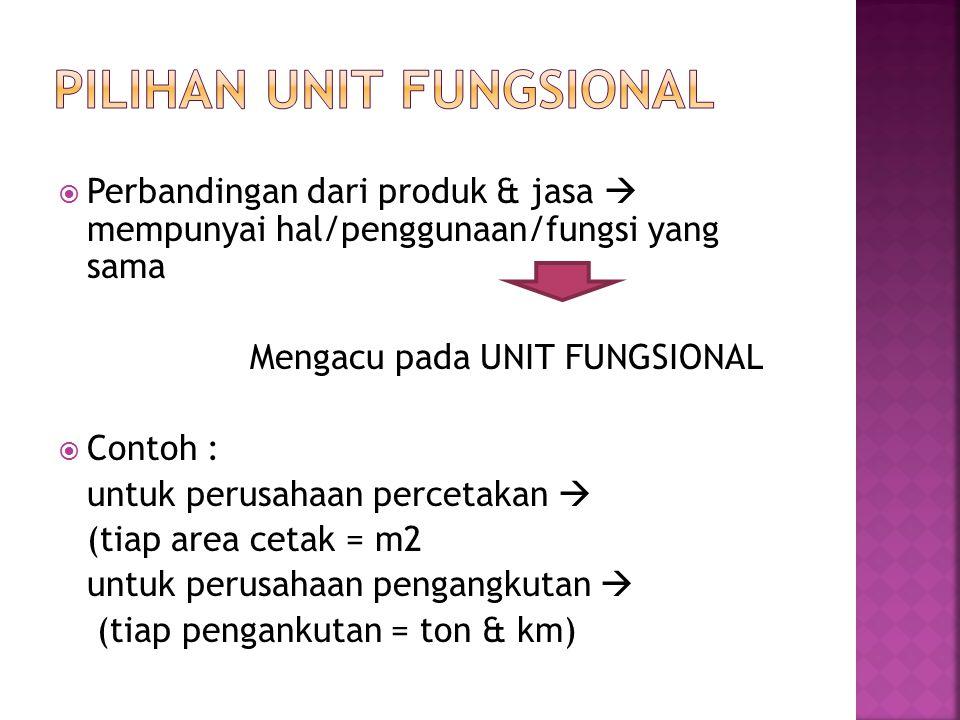 Pilihan Unit Fungsional