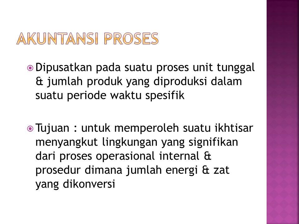 Akuntansi Proses Dipusatkan pada suatu proses unit tunggal & jumlah produk yang diproduksi dalam suatu periode waktu spesifik.