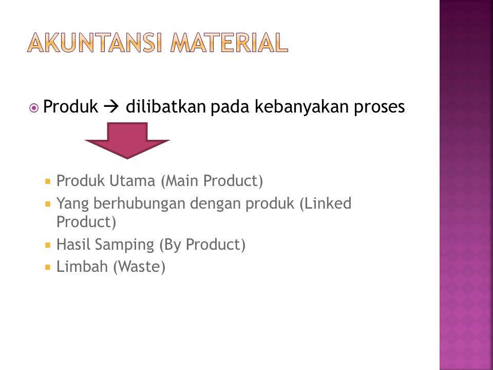 Akuntansi Material Produk  dilibatkan pada kebanyakan proses