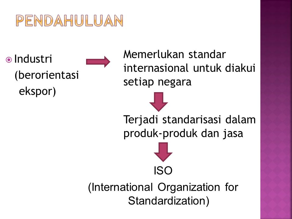 (International Organization for Standardization)