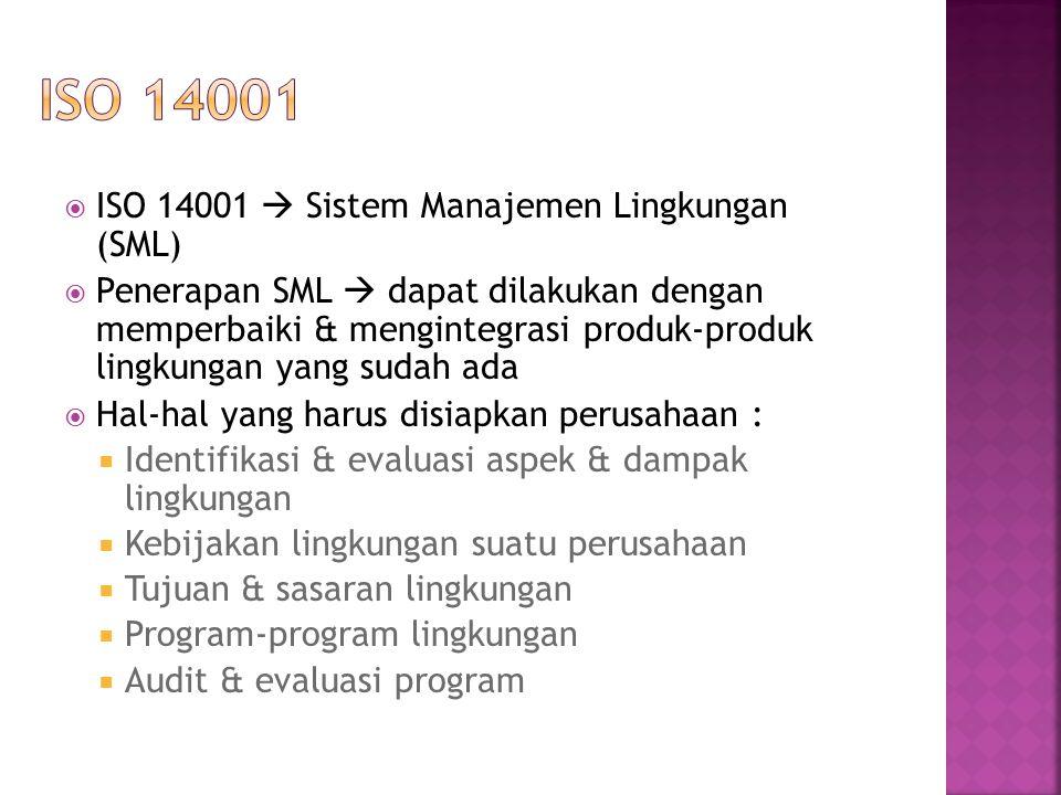 ISO 14001 ISO 14001  Sistem Manajemen Lingkungan (SML)