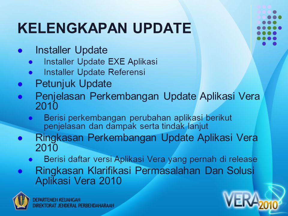 KELENGKAPAN UPDATE Installer Update Petunjuk Update