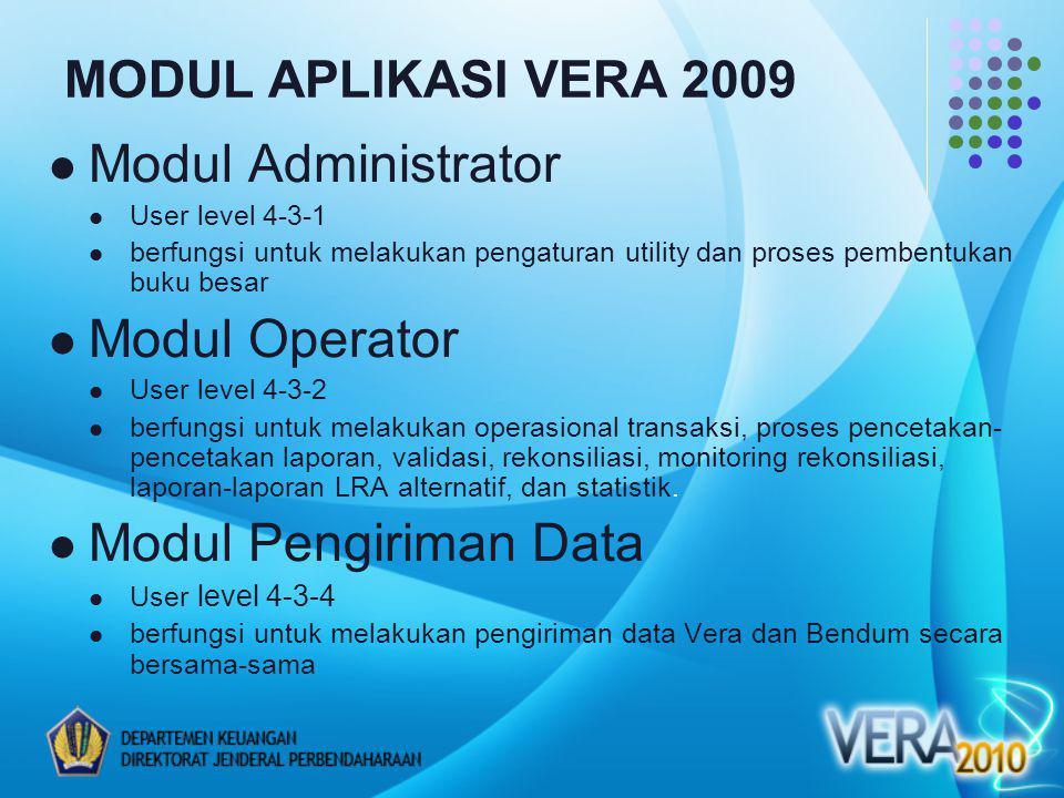 Modul Administrator Modul Operator Modul Pengiriman Data