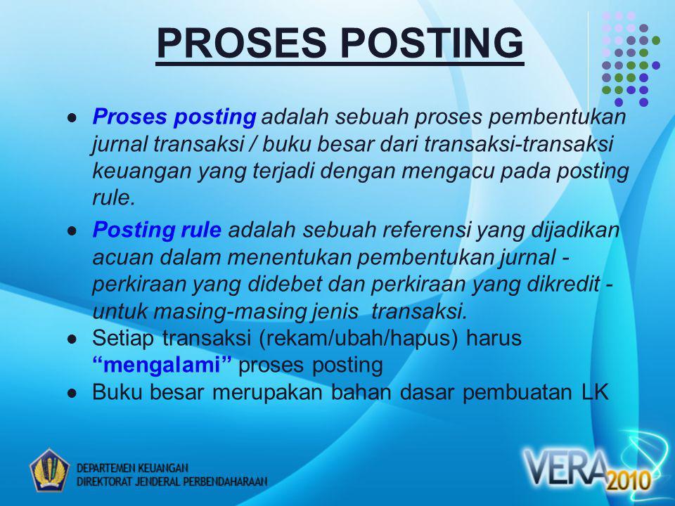 PROSES POSTING