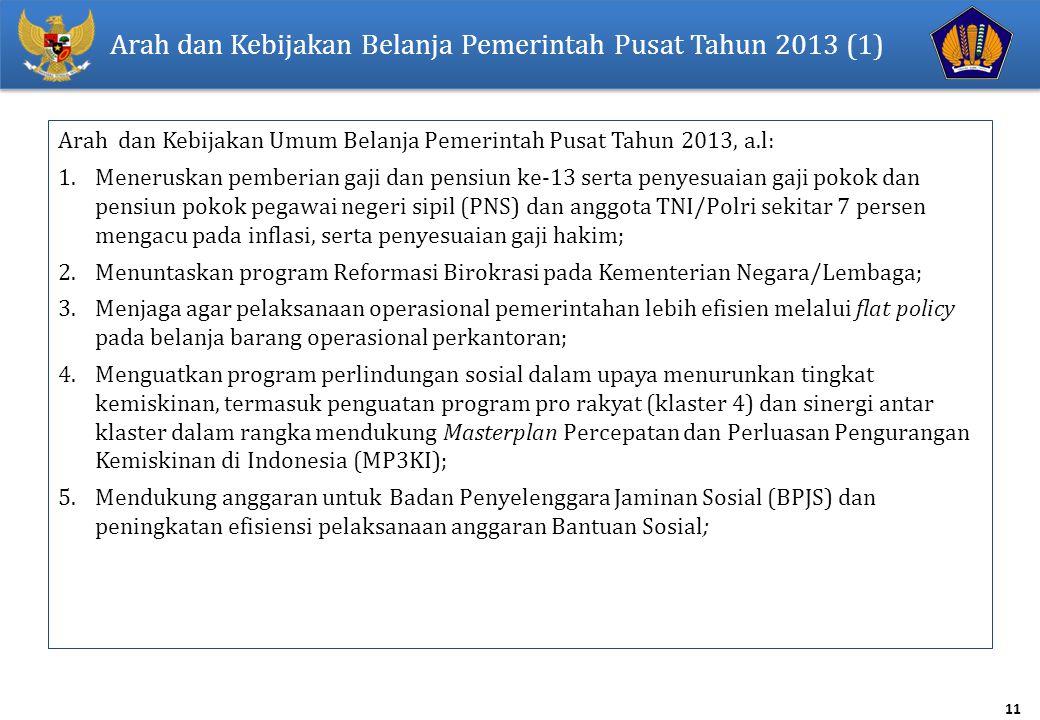 Arah dan Kebijakan Belanja Pemerintah Pusat Tahun 2013 (1)