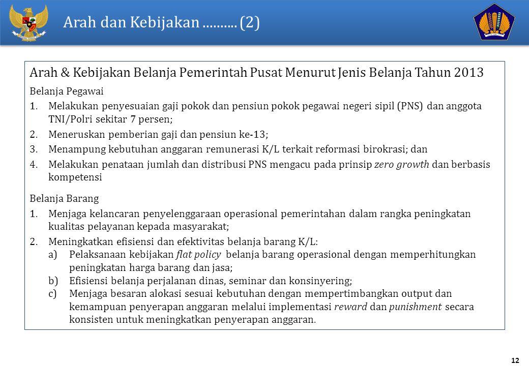 Arah dan Kebijakan .......... (2) Arah & Kebijakan Belanja Pemerintah Pusat Menurut Jenis Belanja Tahun 2013.