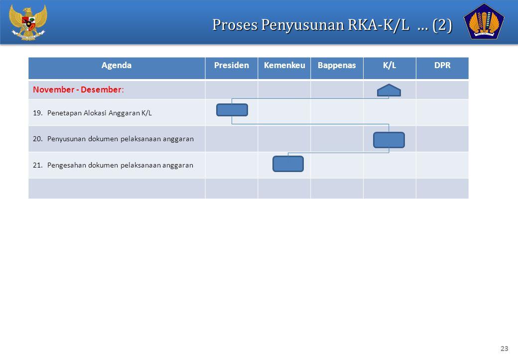 Proses Penyusunan RKA-K/L … (2)