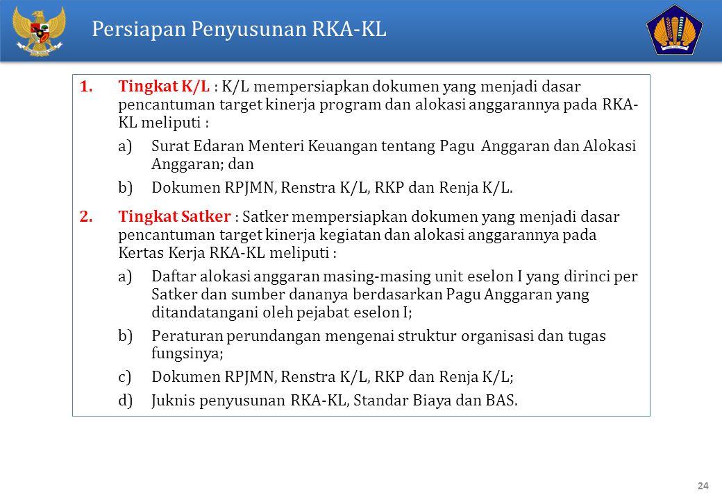 Persiapan Penyusunan RKA-KL