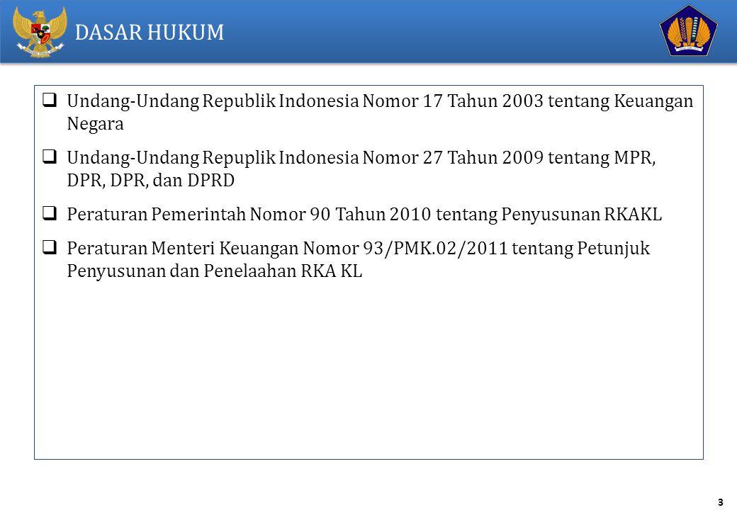DASAR HUKUM Undang-Undang Republik Indonesia Nomor 17 Tahun 2003 tentang Keuangan Negara.