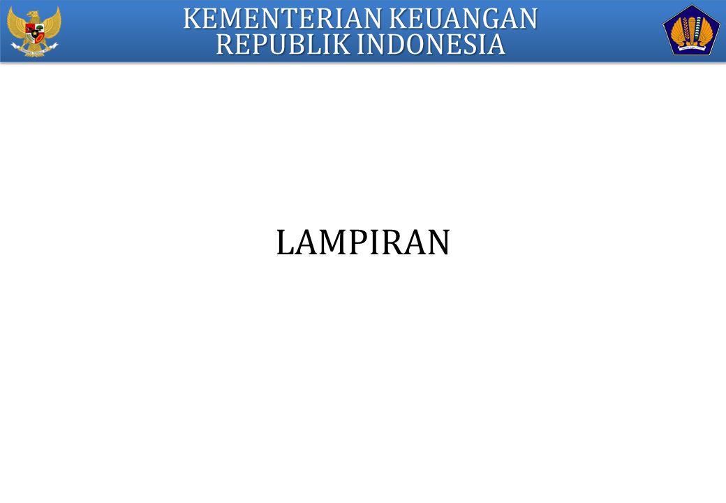 KEMENTERIAN KEUANGAN REPUBLIK INDONESIA LAMPIRAN