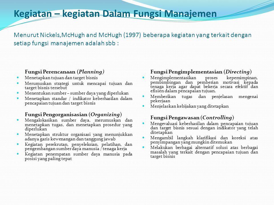 Kegiatan – kegiatan Dalam Fungsi Manajemen Menurut Nickels,McHugh and McHugh (1997) beberapa kegiatan yang terkait dengan setiap fungsi manajemen adalah sbb :