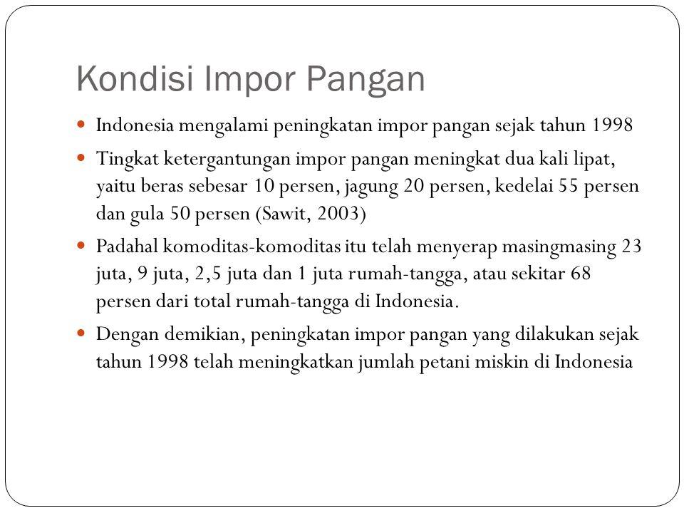 Kondisi Impor Pangan Indonesia mengalami peningkatan impor pangan sejak tahun 1998.