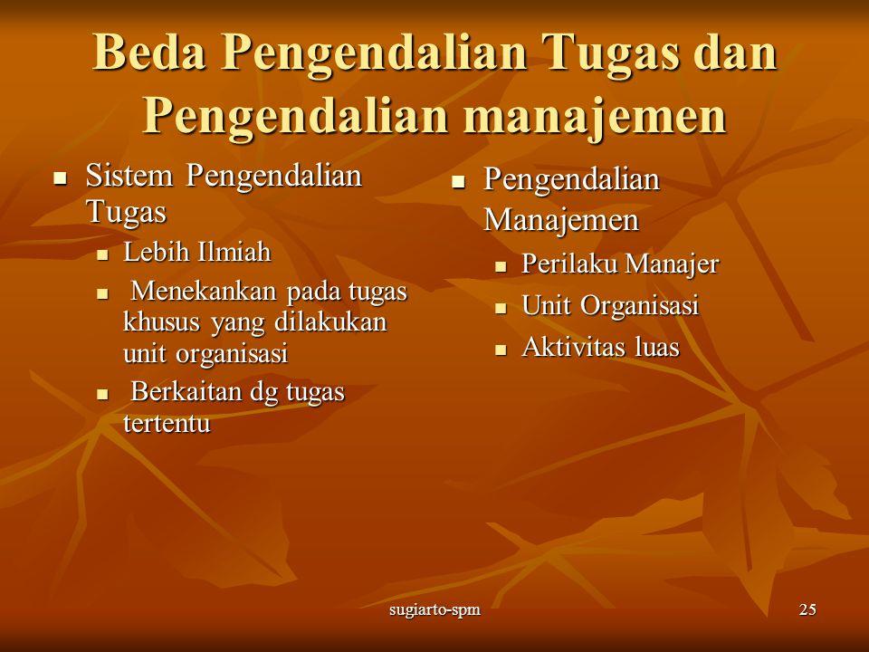 Beda Pengendalian Tugas dan Pengendalian manajemen