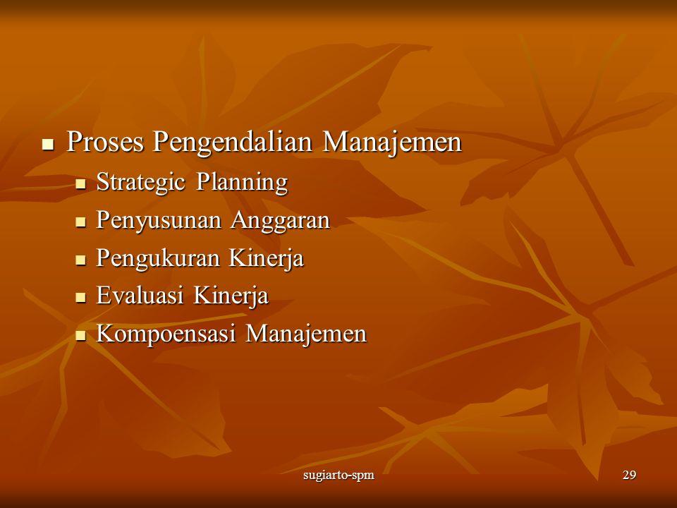 Proses Pengendalian Manajemen
