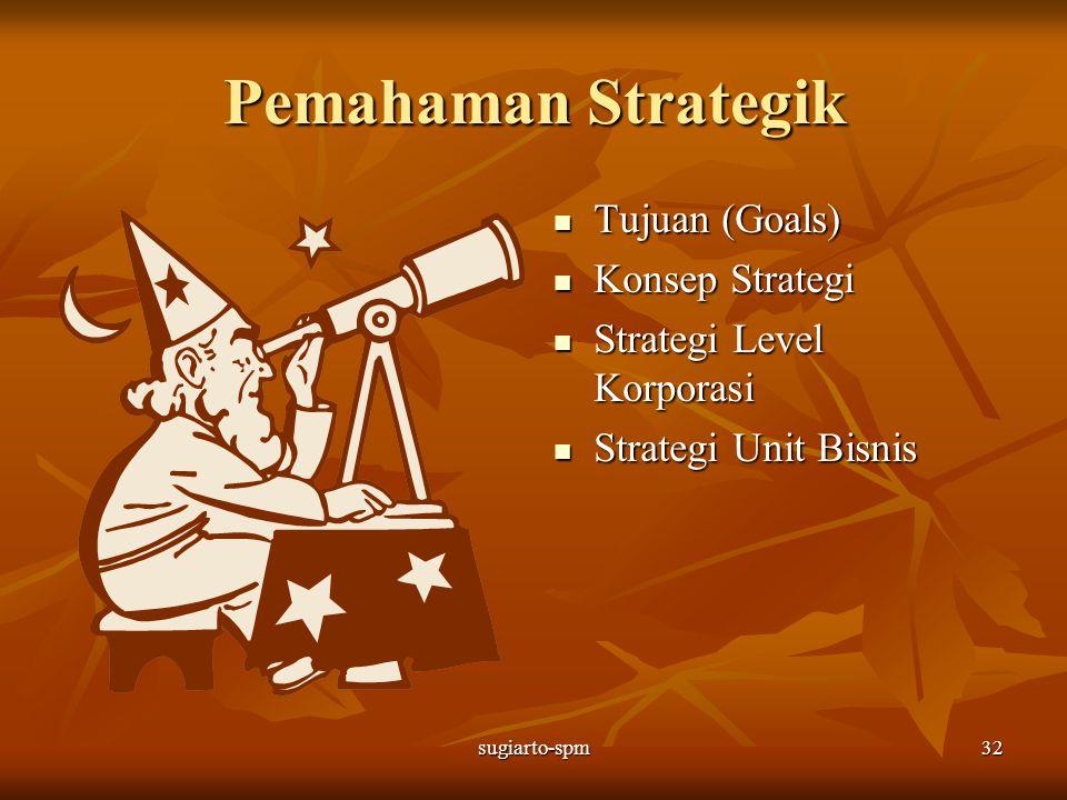 Pemahaman Strategik Tujuan (Goals) Konsep Strategi