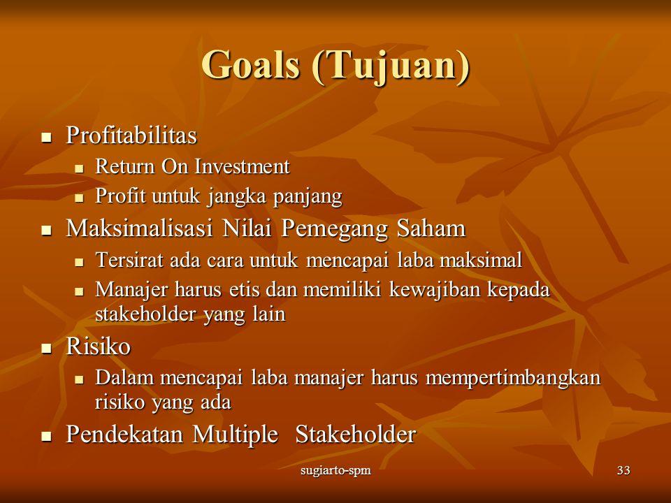 Goals (Tujuan) Profitabilitas Maksimalisasi Nilai Pemegang Saham