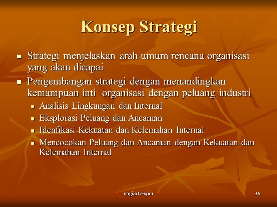 Konsep Strategi Strategi menjelaskan arah umum rencana organisasi yang akan dicapai.