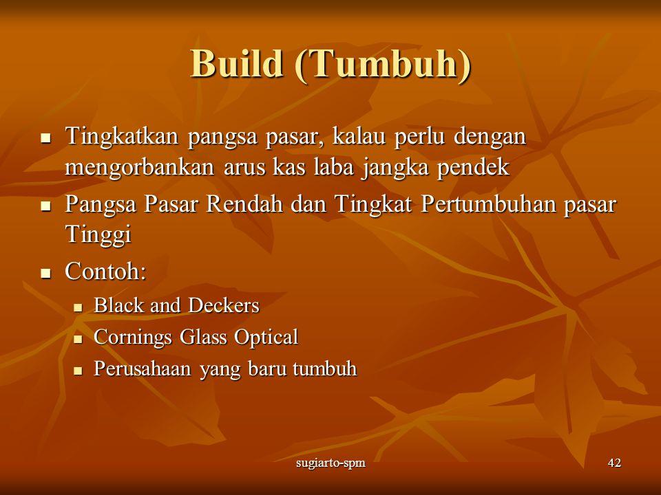 Build (Tumbuh) Tingkatkan pangsa pasar, kalau perlu dengan mengorbankan arus kas laba jangka pendek.