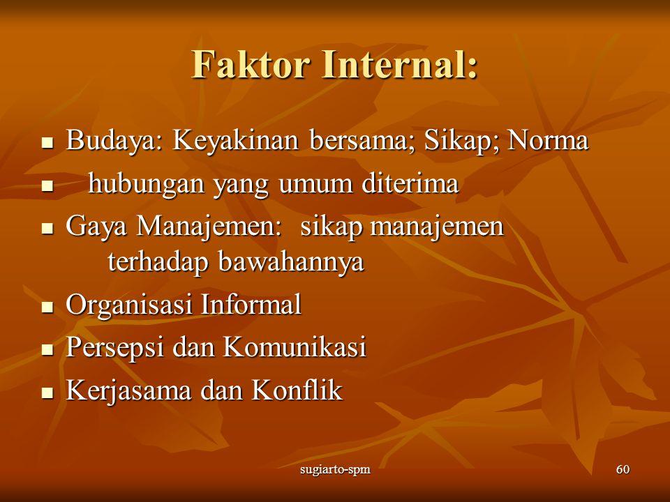 Faktor Internal: Budaya: Keyakinan bersama; Sikap; Norma