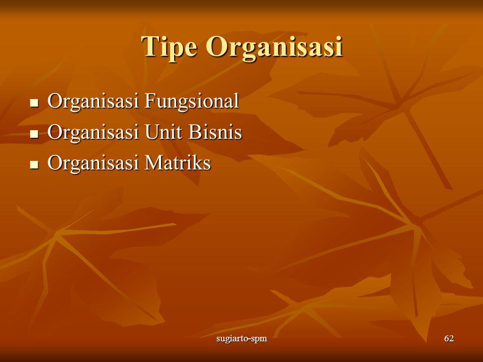 Tipe Organisasi Organisasi Fungsional Organisasi Unit Bisnis